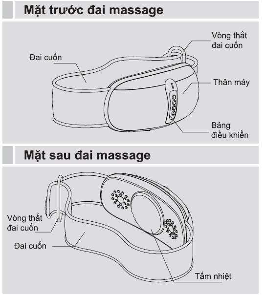 Cấu tạo của đai massage giảm mỡ bụng