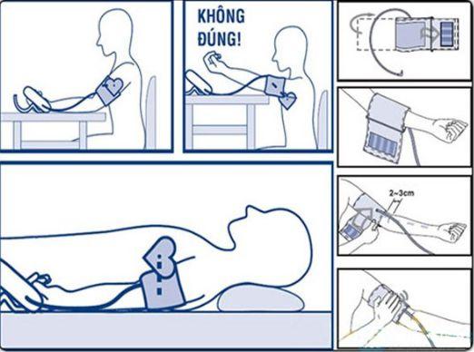 Hướng dẫn sử dụng máy đo huyết áp đúng đúng cách