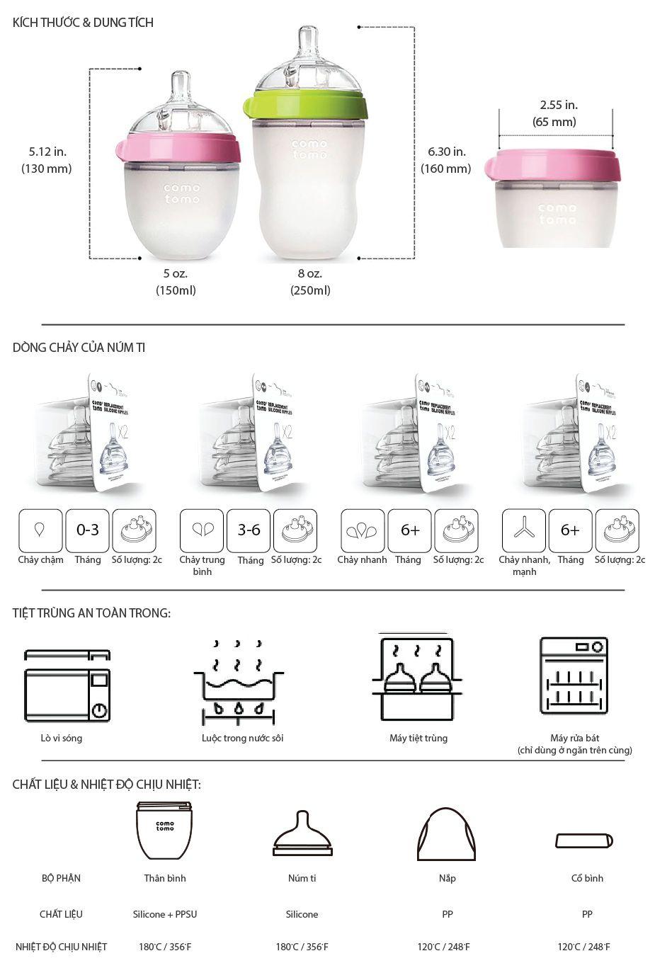 Bình sữa Silicone Comotomo 150ml CT00012 Nhập khẩu Mỹ