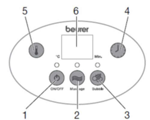 Bộ điều khiển của Beurer FB50